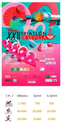 XXII Triatlón de Sevilla