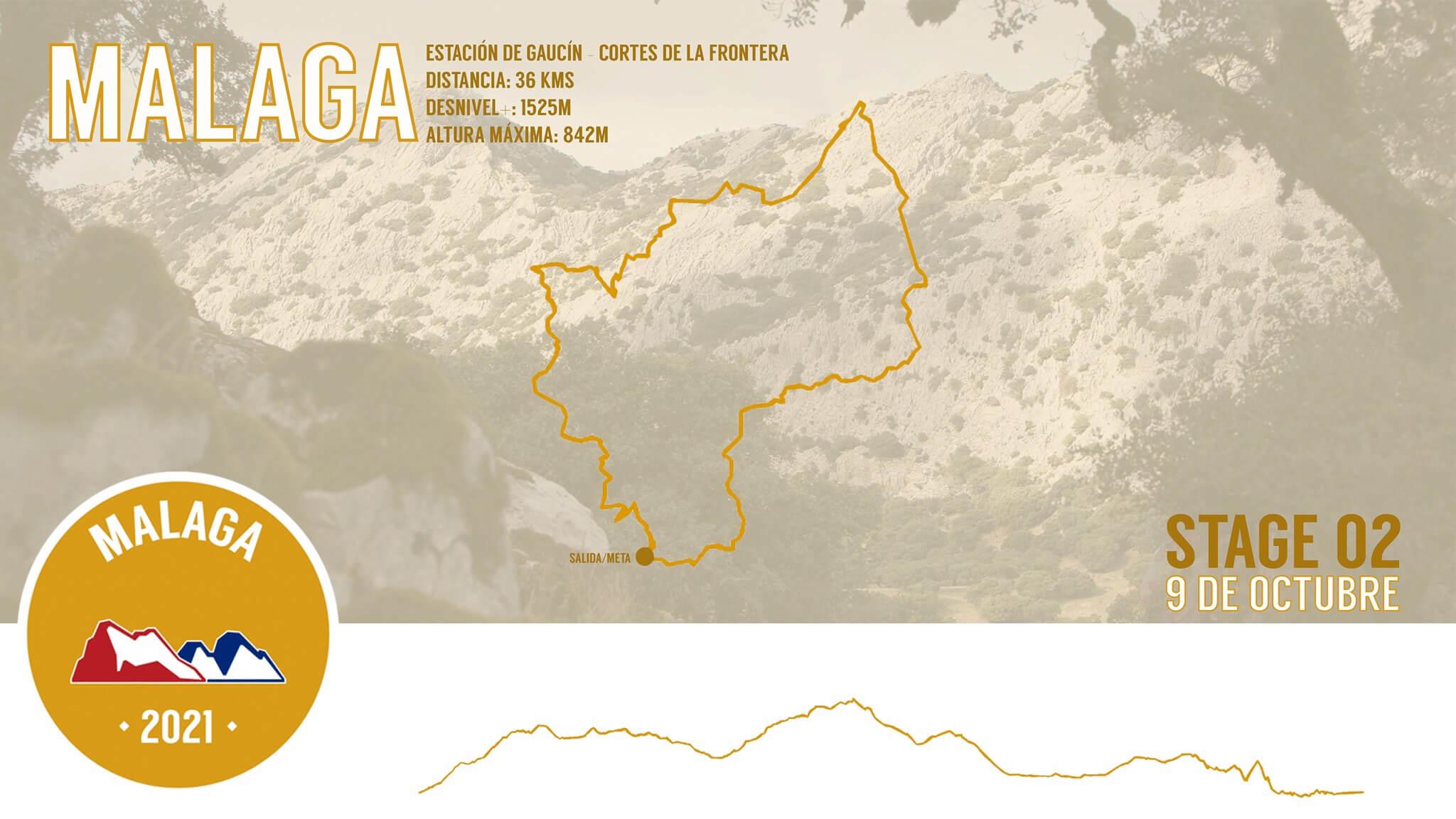 Eurafrica Trail - Málaga